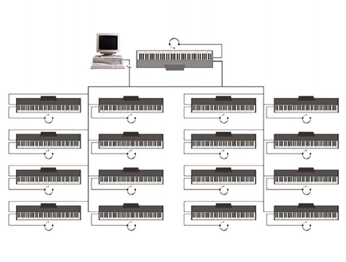 收米体育直播appiOS多媒体音乐教学系统